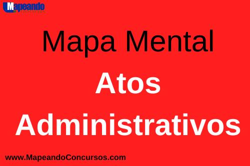 Mapa Mental Atos Administrativos