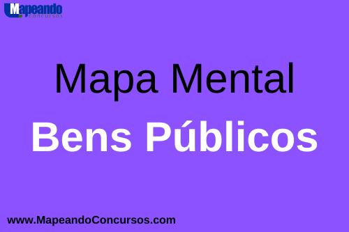 Mapa Mental Bens Públicos