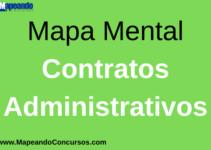 Mapas Mentais Contratos Administrativos
