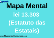mapa mental do Estatuto das Estatais lei 13.303/16