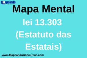 mapa mental do Estatuto das Estatais lei 13.303/16