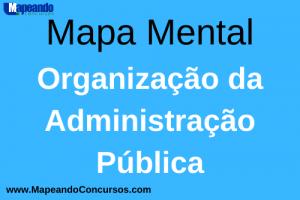 Mapa Mental Organização da Administração Pública