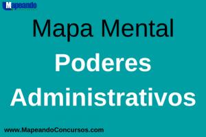 Mapa Mental Poderes Administrativos