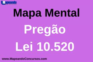 Mapa Mental Pregão Lei 10.520