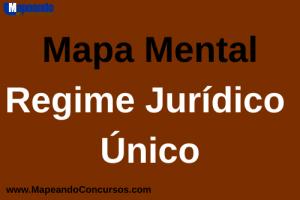 Mapa Mental Regime Jurídico Único