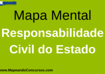 Mapa Mental Responsabilidade Civil do Estado