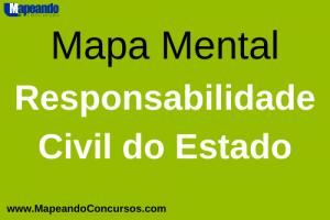 Mapa Mental Responsabilidade Civil do Estado