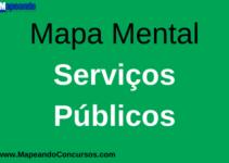 Mapa Mental Serviços Públicos