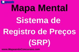 Mapa Mental Sistema de Registro de Preços (SRP), Decreto 7.892/13