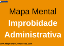 Mapa Mental da lei Improbidade Administrativa