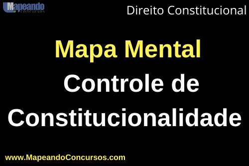 mapa mental de controle de constitucionalidade – direito constitucional