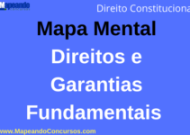 Mapa Mental de Direitos e garantias Fundamentais da CF