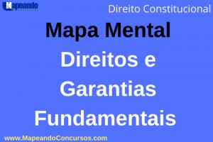 Mapa Mental de Direitos e garantias Fundamentais da CF