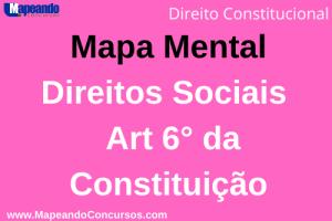 Mapa Mental sobre Direitos Sociais, artigo 6 da Constituição Brasileira