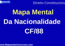 mapa mental da nacionalidade