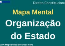 mapa mental da Organização do Estado - direito constitucional