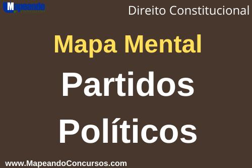 mapa mental partidos políticos