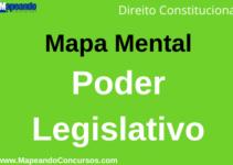 Mapa Mental do Poder legislativo - direito constitucional