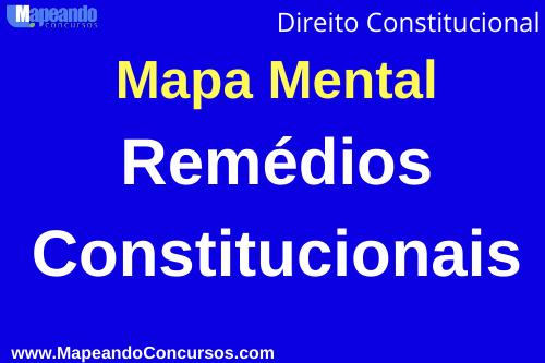 mapa mental remédios constitucionais - direito constitucional