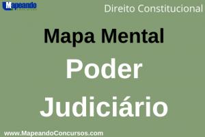 Mapa Mental Poder judiciário
